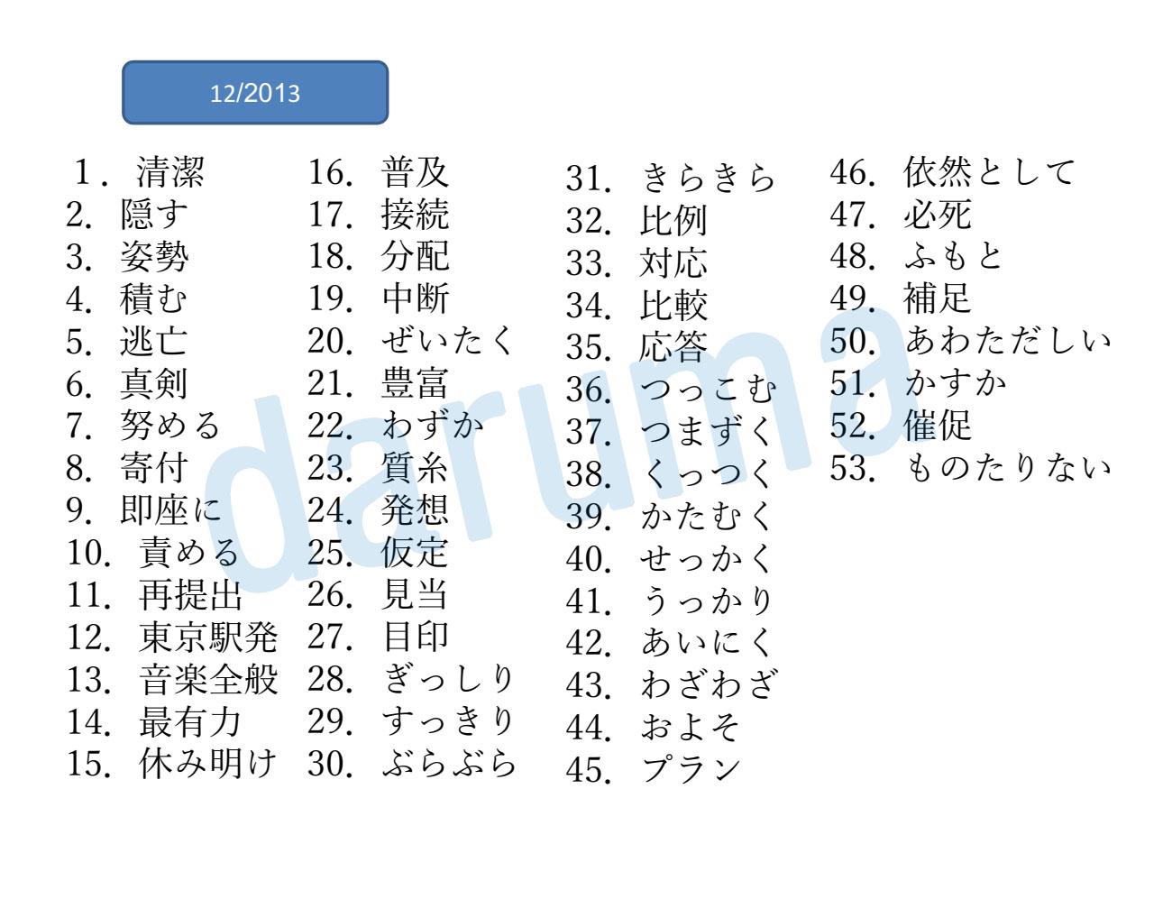 tổng hợp từ vựng đề thi N2 các năm