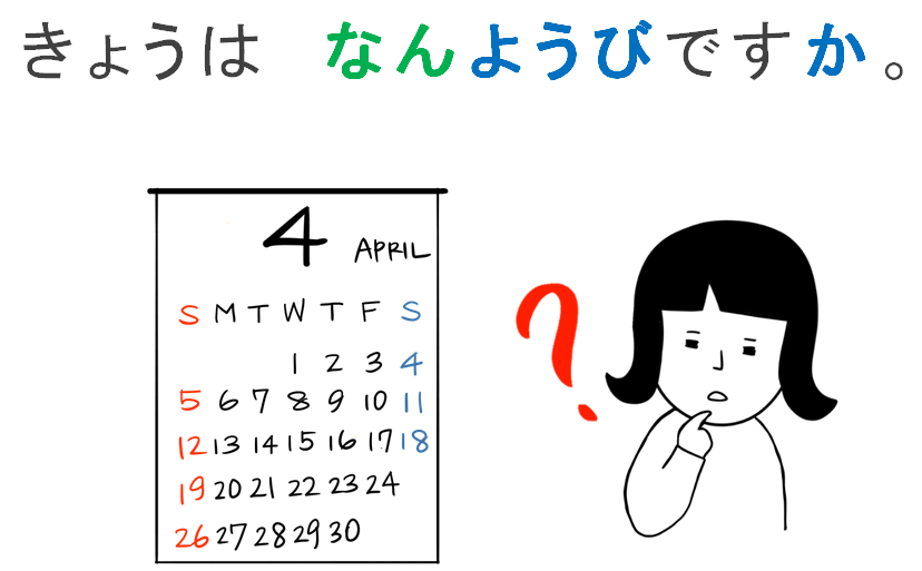 Nghi vấn từ tiếng Nhật