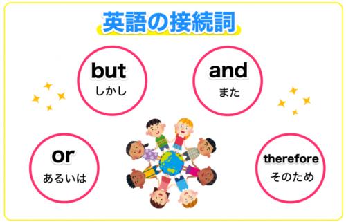 Liên từ trong tiếng Nhật